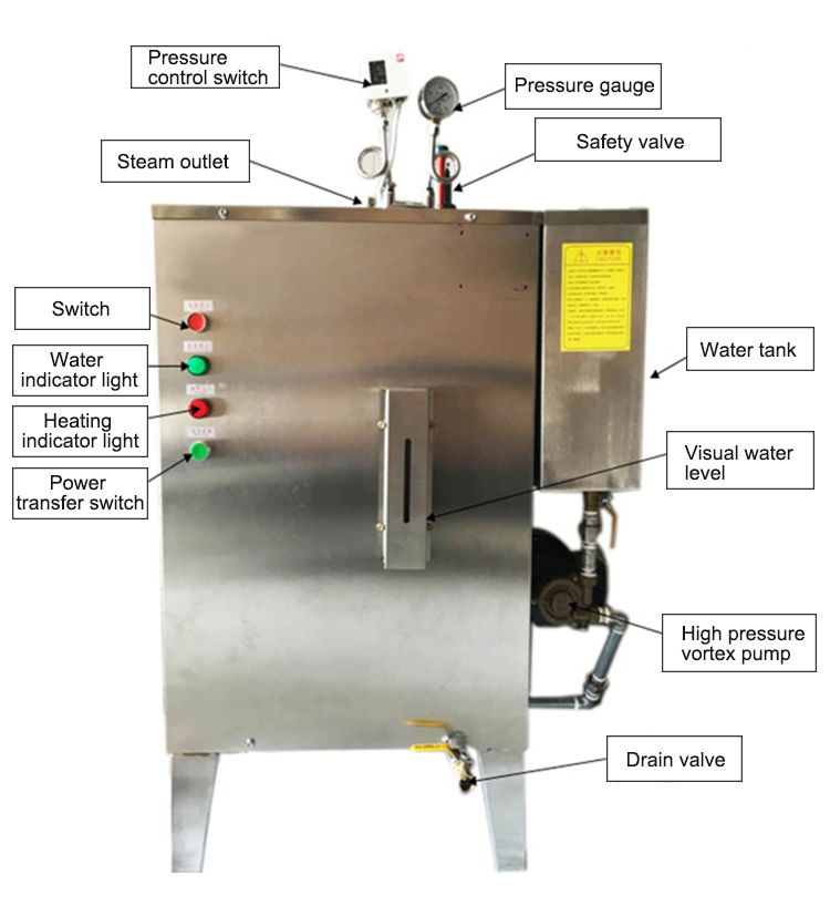 Details of Pure Steam Generator